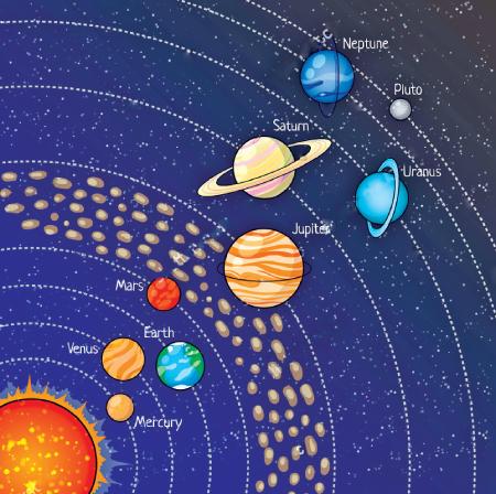 Planet Saturn | Sunday Observer