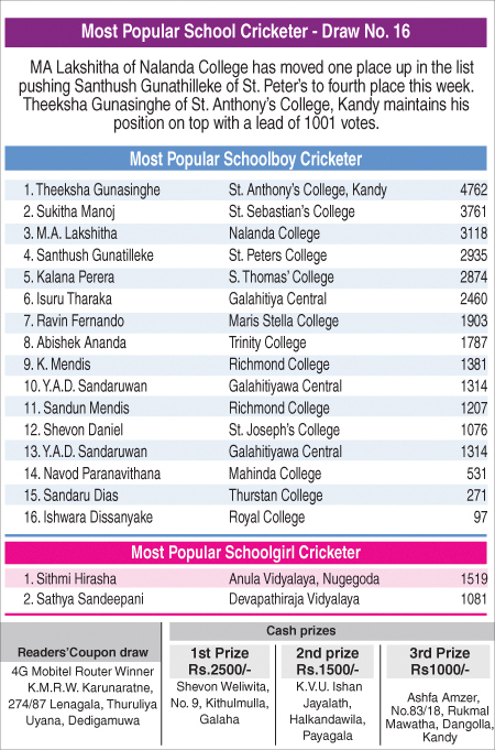 Most Popular School Cricketer - Draw No  16 | Sunday Observer