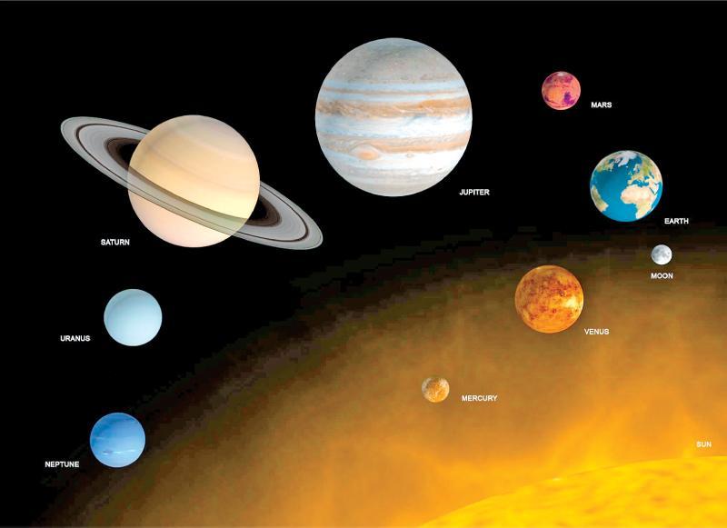 planet venus sunday observer