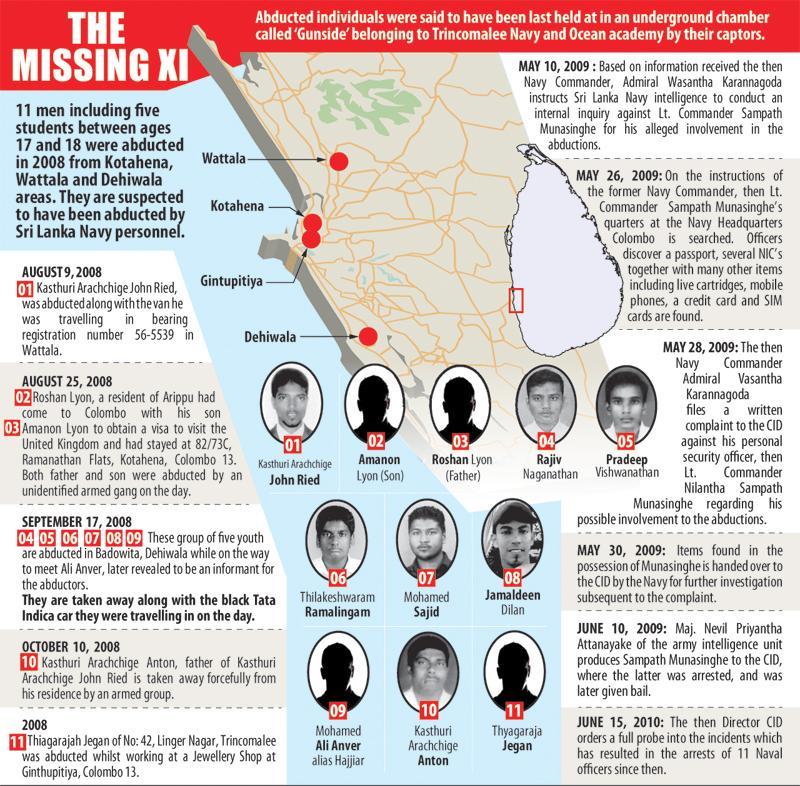 Sri Lanka ex-defence secy dragged into mass murder case by Karannagoda
