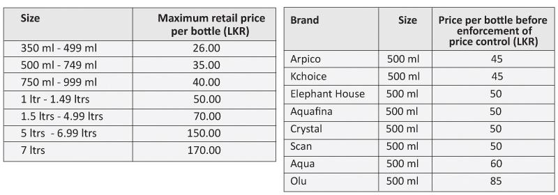 Price control on bottled water, rethink needed - Think Tank | Sunday