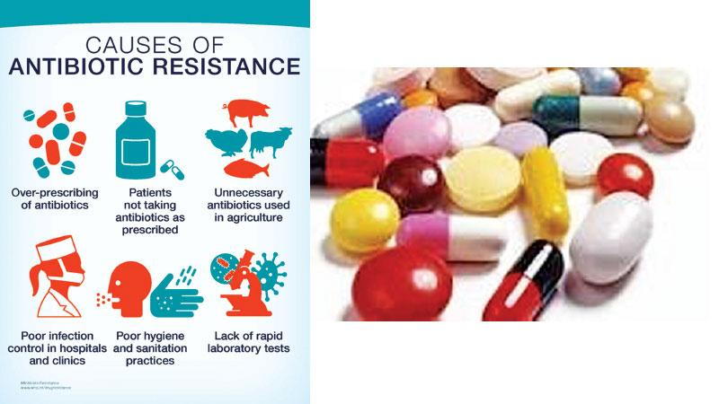 Antibiotics are useless against viral infections: Excessive use can cause bacterial resistance