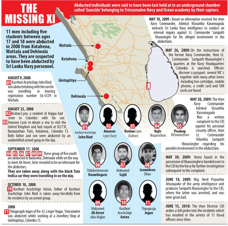 Navy abductions case: Witnesses fear for their lives