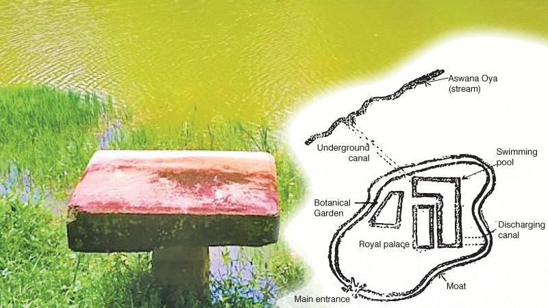 The ground plan of Udugampola sub-kingdom(Hewapathirathna,2000)